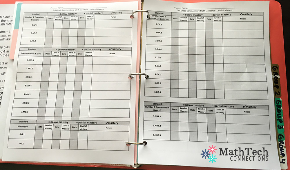 math workshop - level of mastery student sheets