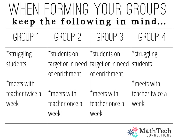 math small groups