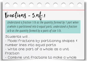 3.nf.1 - teaching fractions in third grade free examples and download