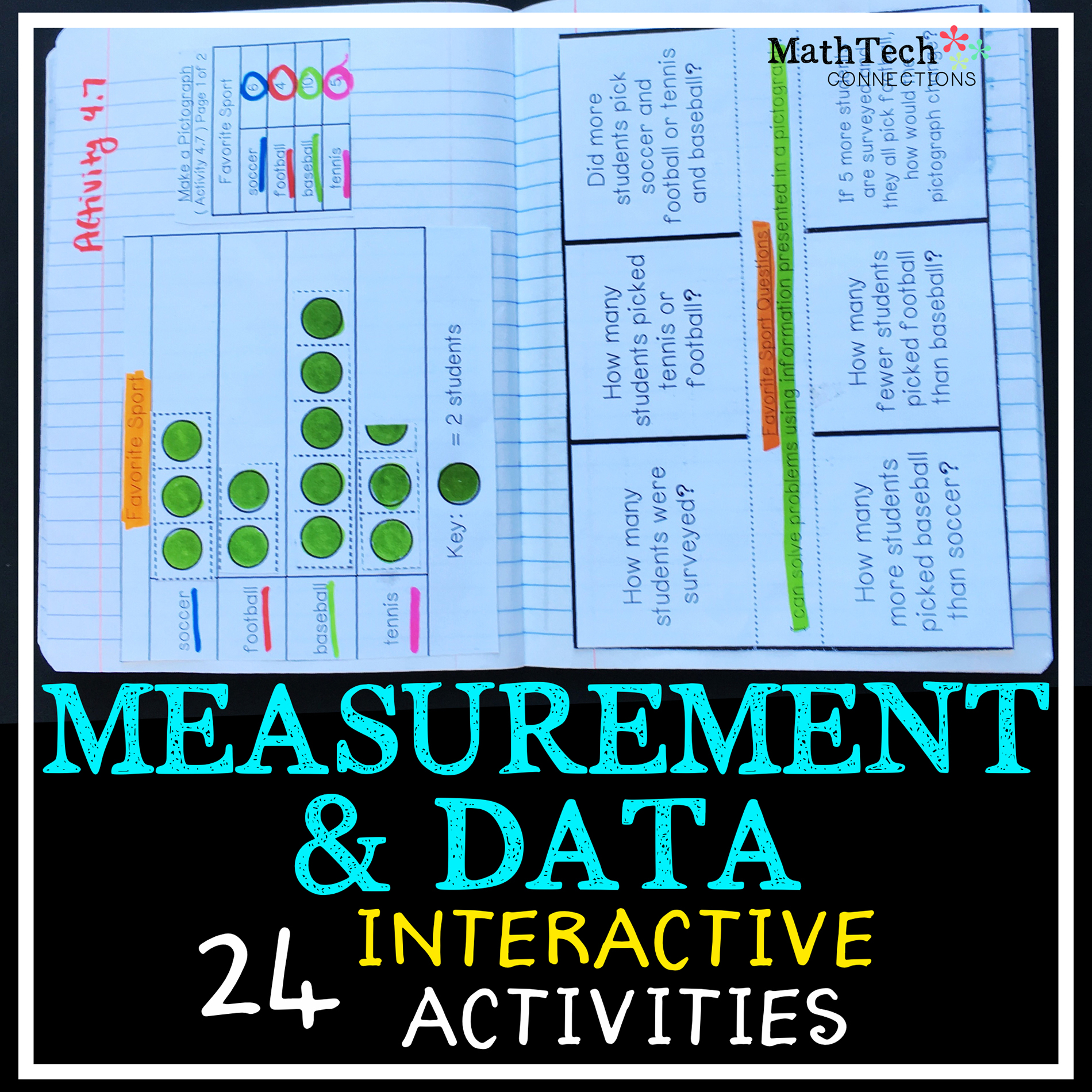 Teaching Measurement & Data with Interactive Notebooks