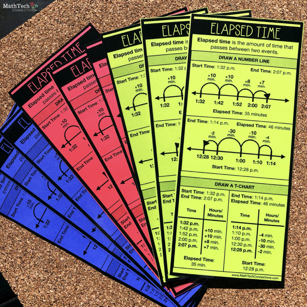 Elapsed Time Anchor Chart and Free Activities - Math Tech