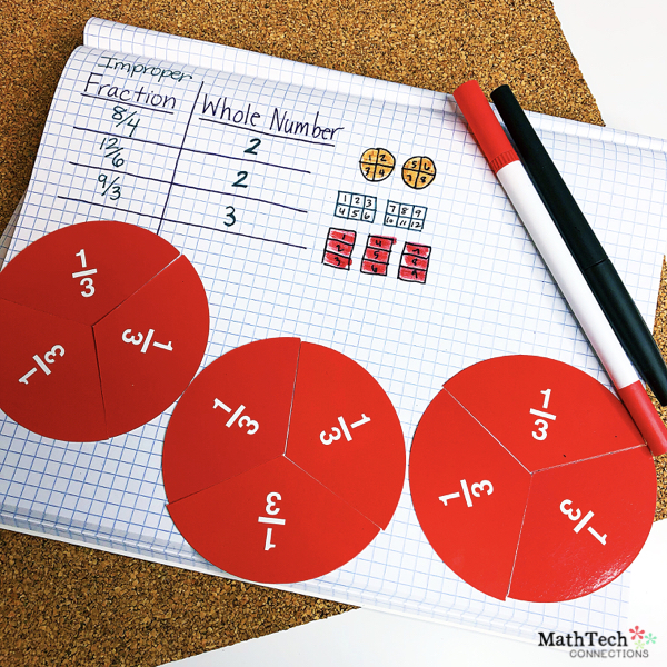 Fractions Equivalent to Whole Numbers Interactive Math Lesson Free Fractions Activity to Review Writing Fractions as Whole Numbers Includes Free Math Interactive Activity Printable