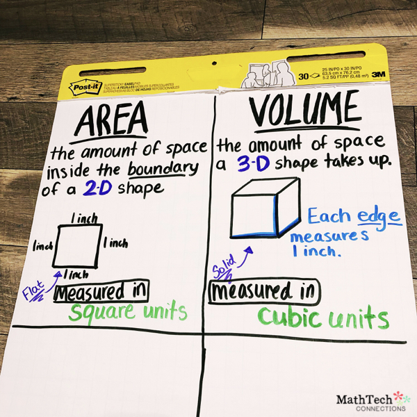 Measuring Volume Free Math Activity Introduce Measuring Volume with this interactive activity. Students create rectangular prime and fill them up centimeter cubes. Free printable and examples