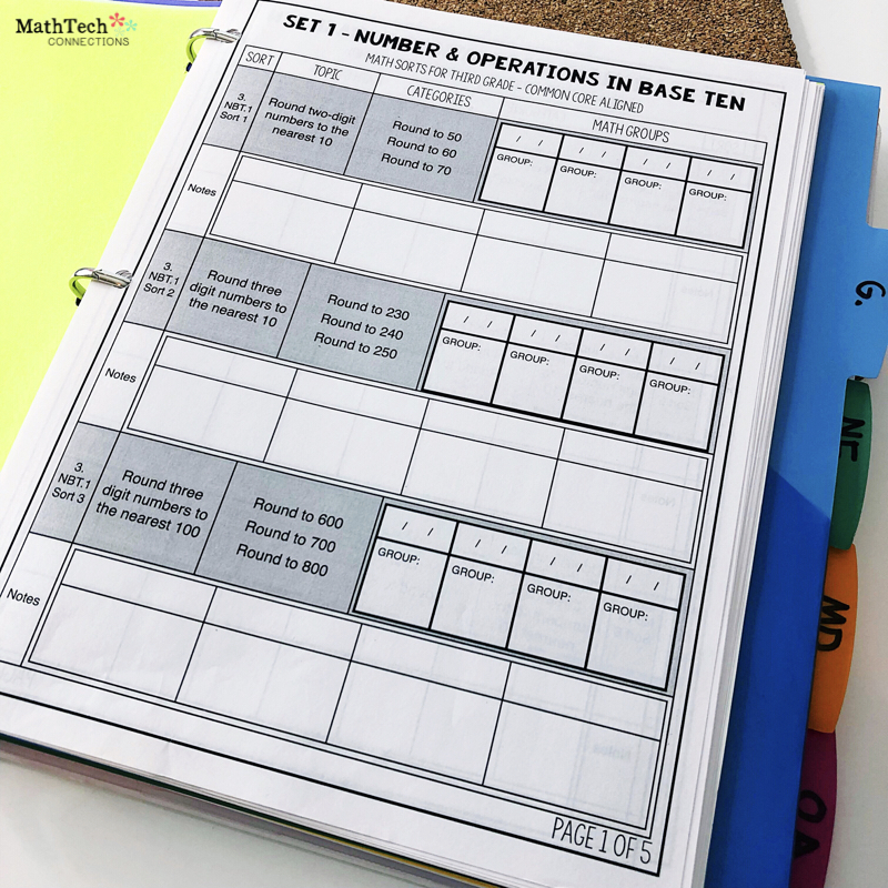 Organize your Math Sorts for guided math groups in this binder. Math binder includes lesson plan templates to organize guided math groups.