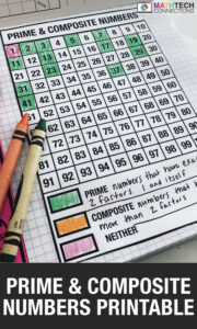 prime and composite numbers activities - free printable for interactive notebook.