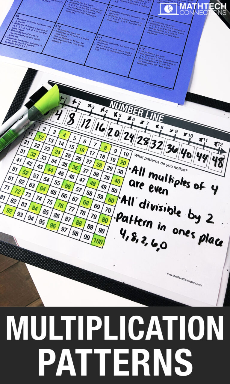 Multiplication Patterns, Skip Count on a Hundreds Chart to find multiples and patterns Third Grade Patterns Free Small Group Activity