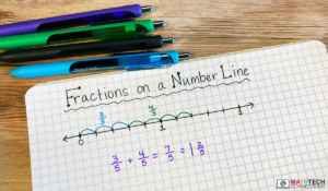 Using number lines to teach adding and subtracting fractions to 4th and 5th grade students