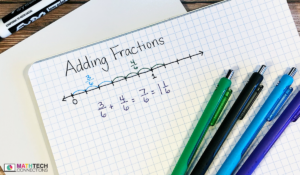 Use number lines to add fractions with like denominators