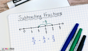 Use number lines to subtract fractions with like denominators