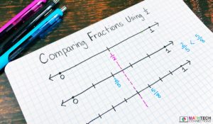 Use number lines to compare fractions with 3rd, 4th, and 5th graders. free comparing fractions printable