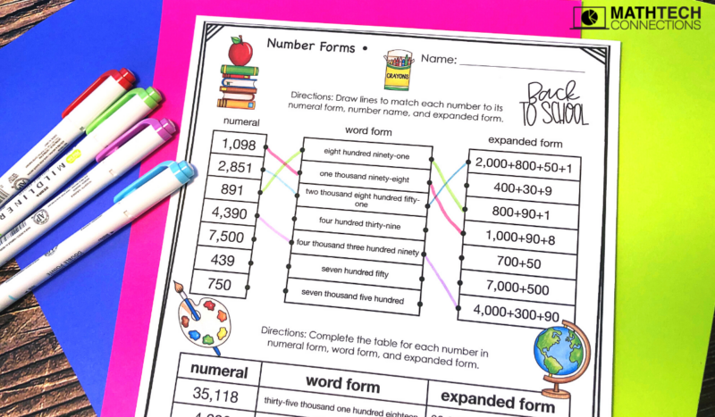 5th Grade Back to School Math Activities - Number Forms August Math Centers