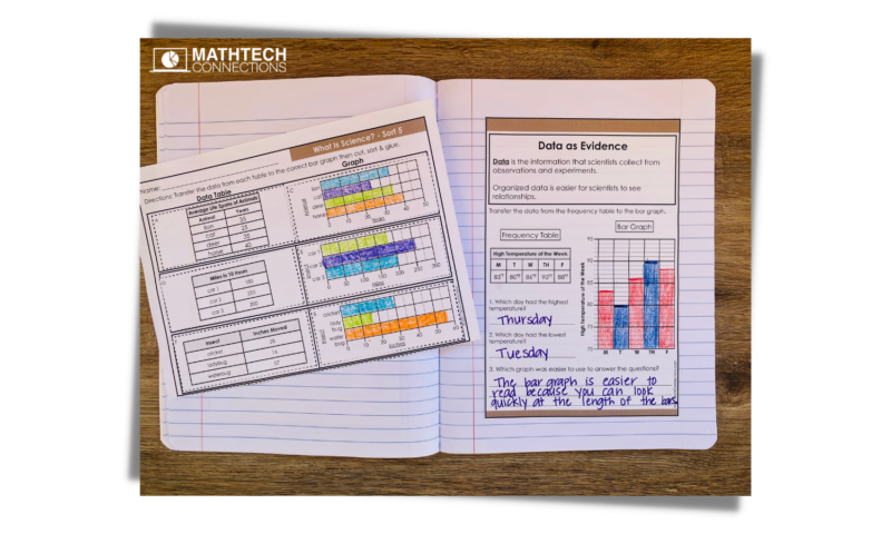 3rd Grade Science Interactive Notebook, Science notes and science cut and paste sorts